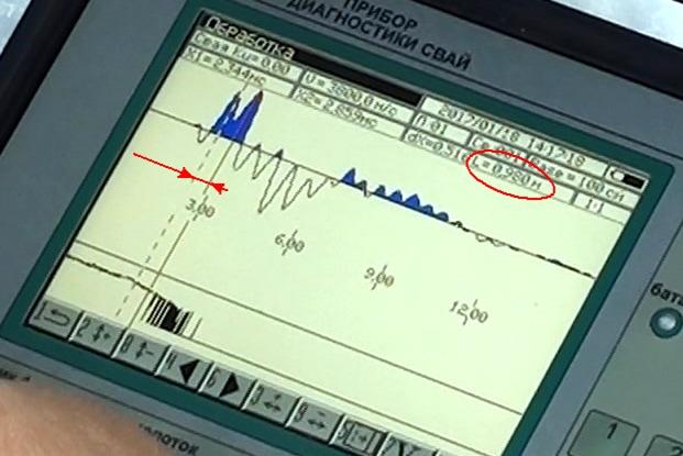 Вид экрана прибора ПДС-МГ4 при измерении глубины промерзания грунта.