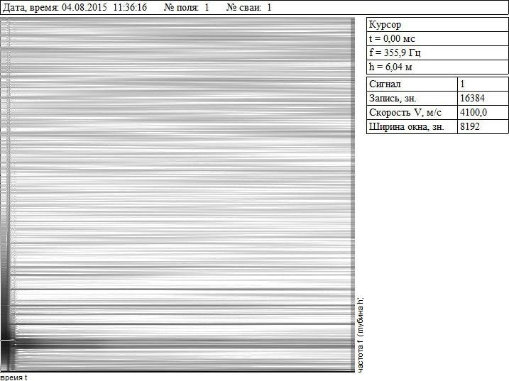 Спектрограмма при диагностике забивной сваи